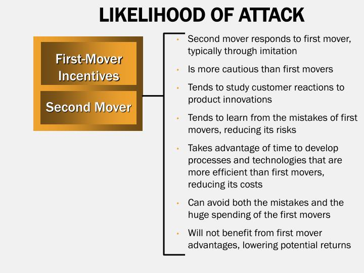 LIKELIHOOD OF ATTACK