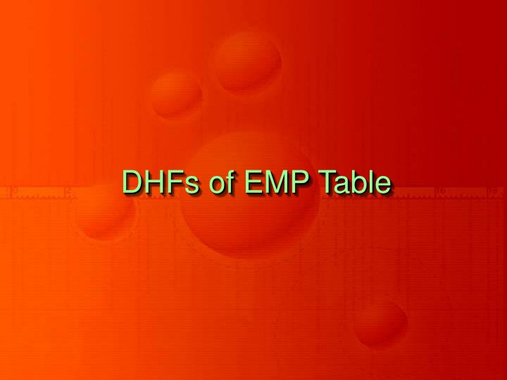 DHFs of EMP Table