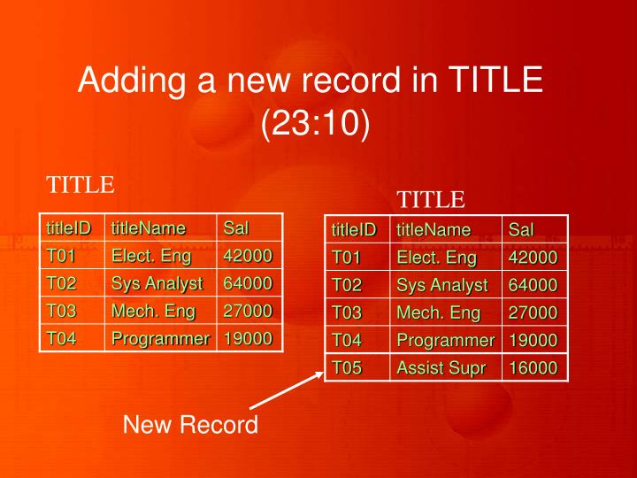 Adding a new record in TITLE