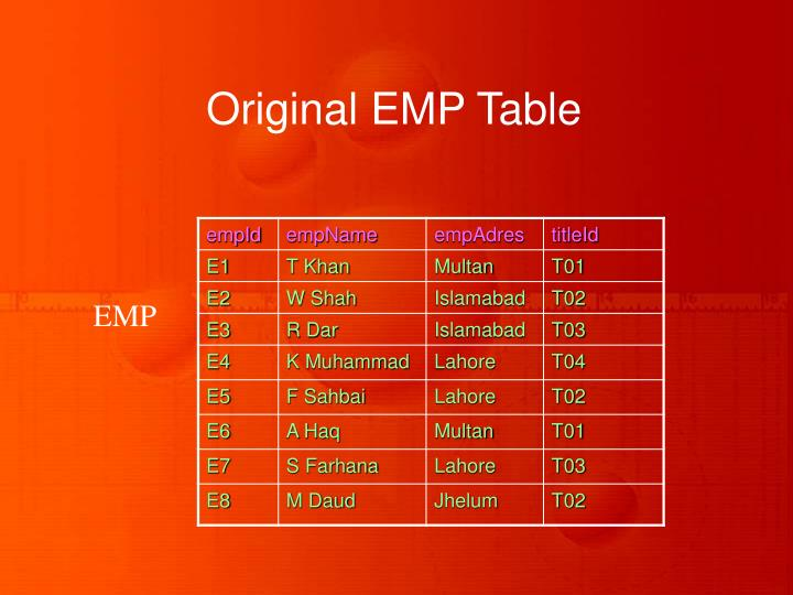 Original EMP Table