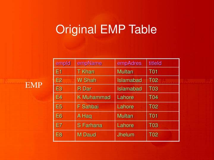 Original EMP Table