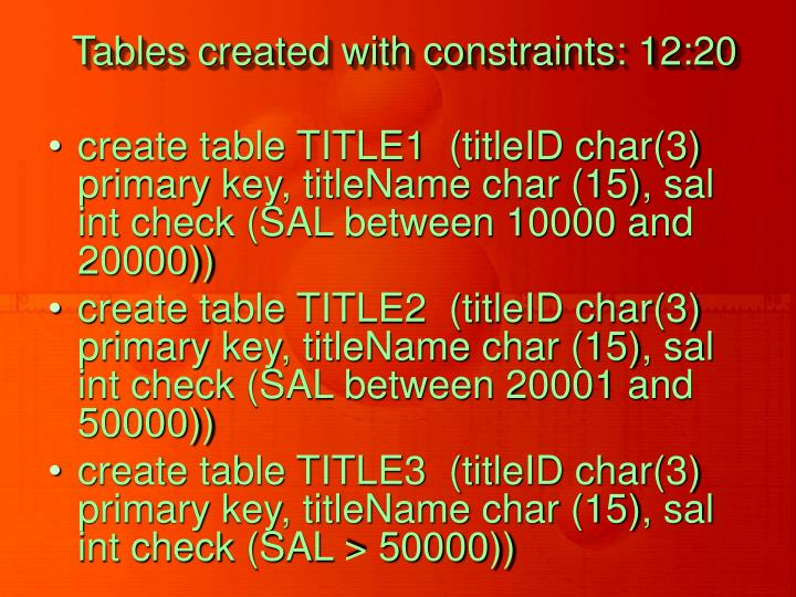 Tables created with constraints: 12:20