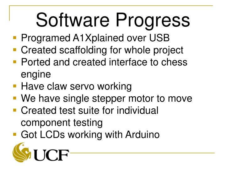 Software Progress