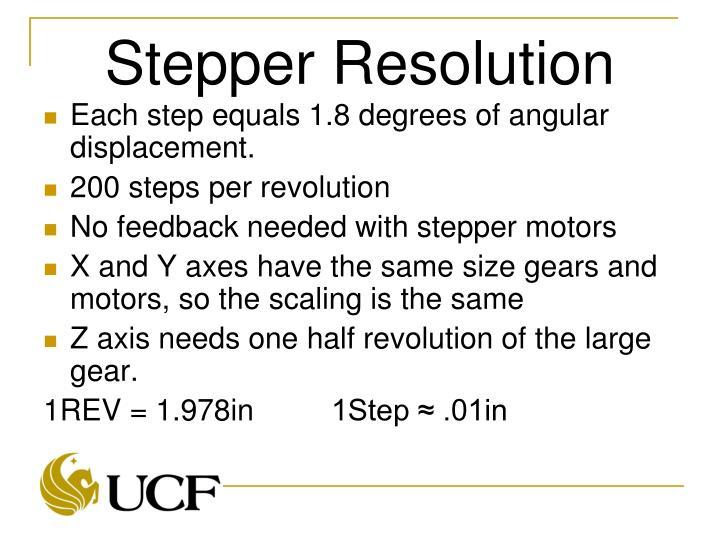 Stepper Resolution