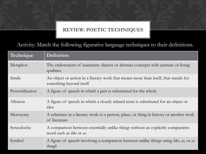 Review: Poetic Techniques