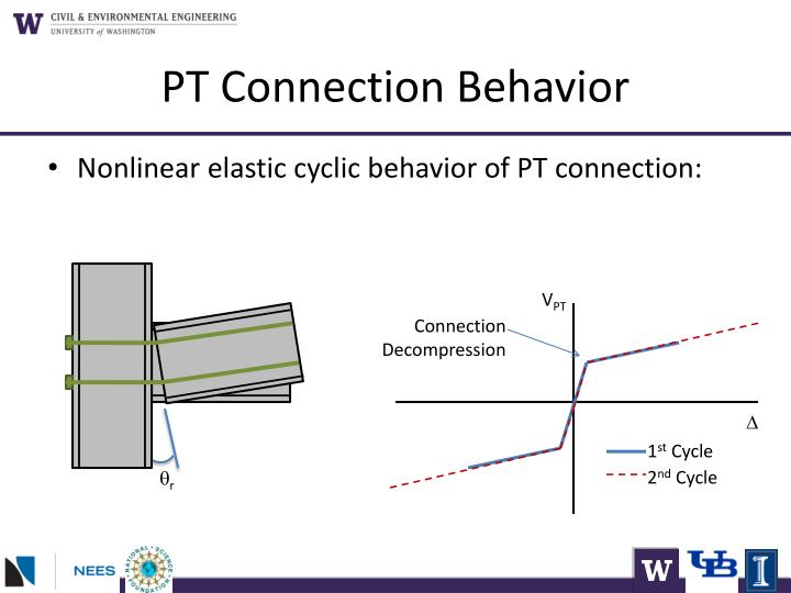 PT Connection Behavior