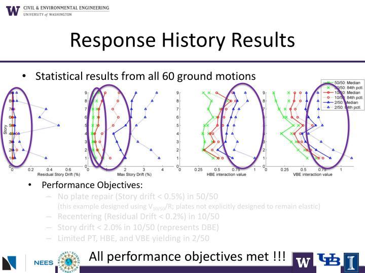 Response History Results