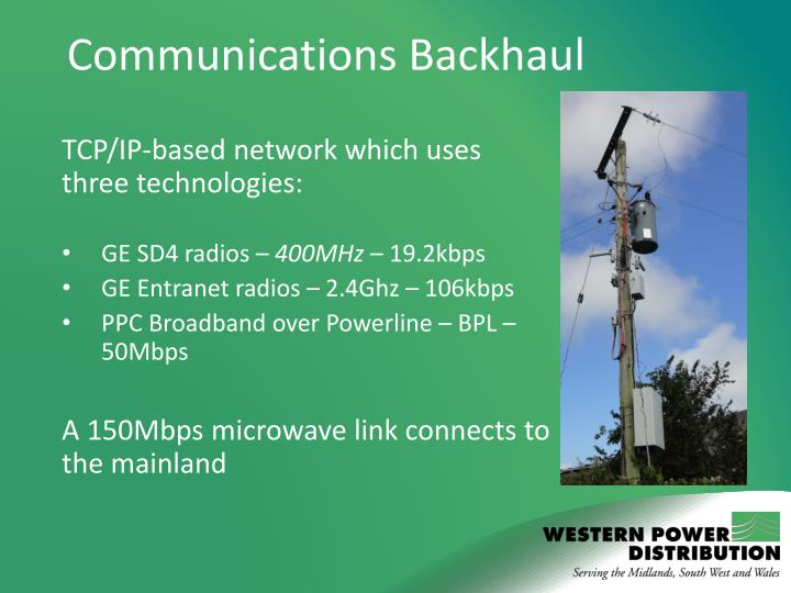 Communications Backhaul