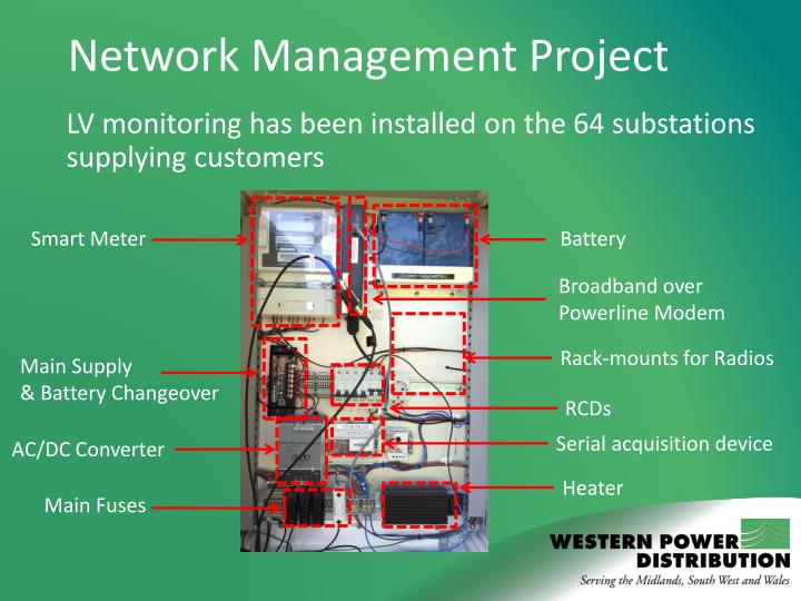 Network Management Project