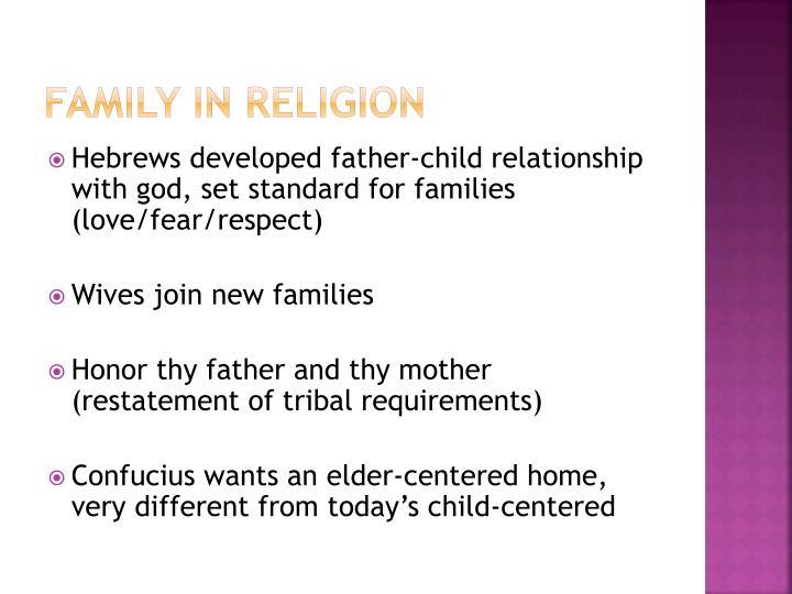 Family in religion