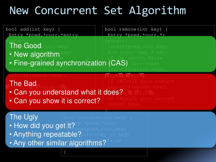 New Concurrent Set Algorithm