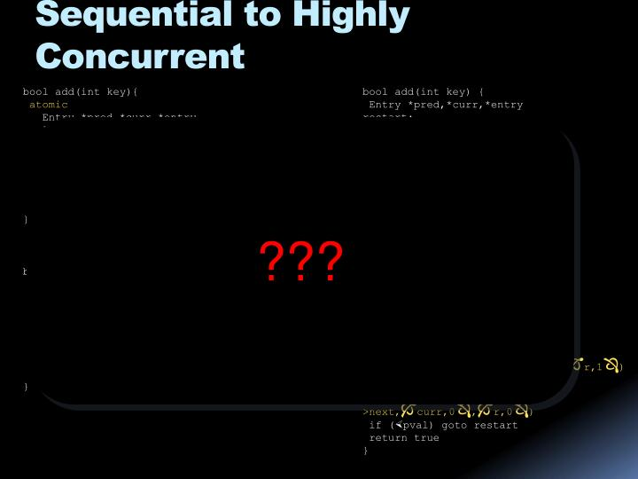 Sequential to Highly Concurrent