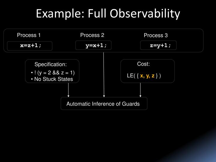 Example: Full Observability