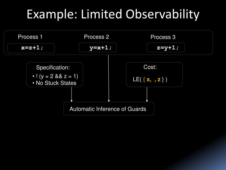 Example: Limited Observability