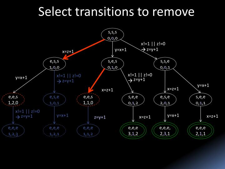 Select transitions to remove