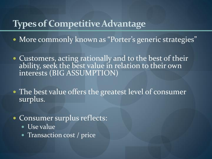 Types of Competitive Advantage