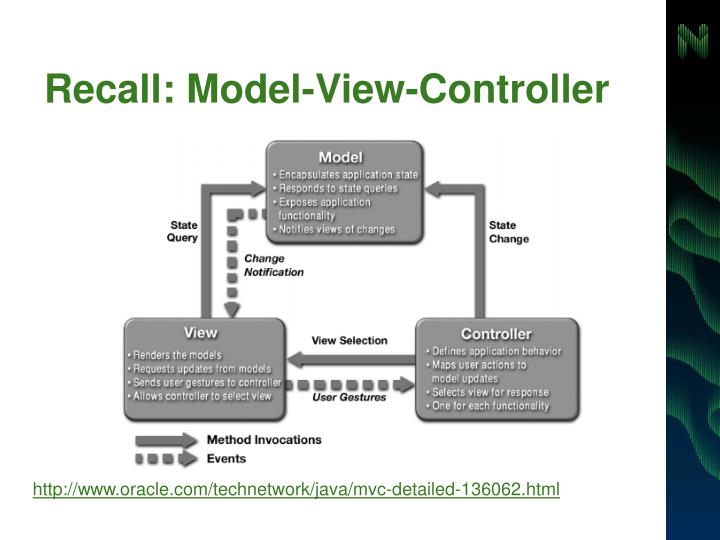 Recall: Model-View-Controller