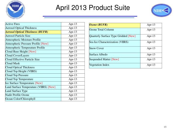 April 2013 Product Suite