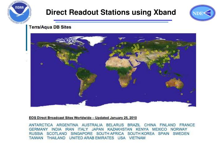 Direct Readout Stations using