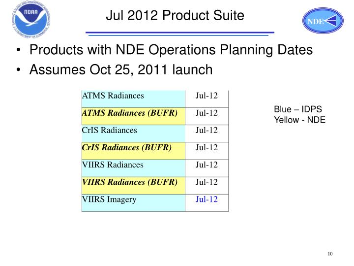 Jul 2012 Product Suite
