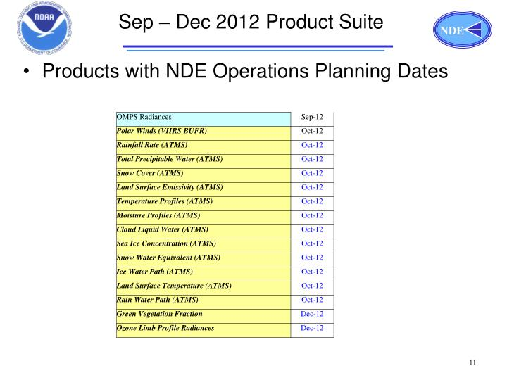 Sep – Dec 2012 Product Suite
