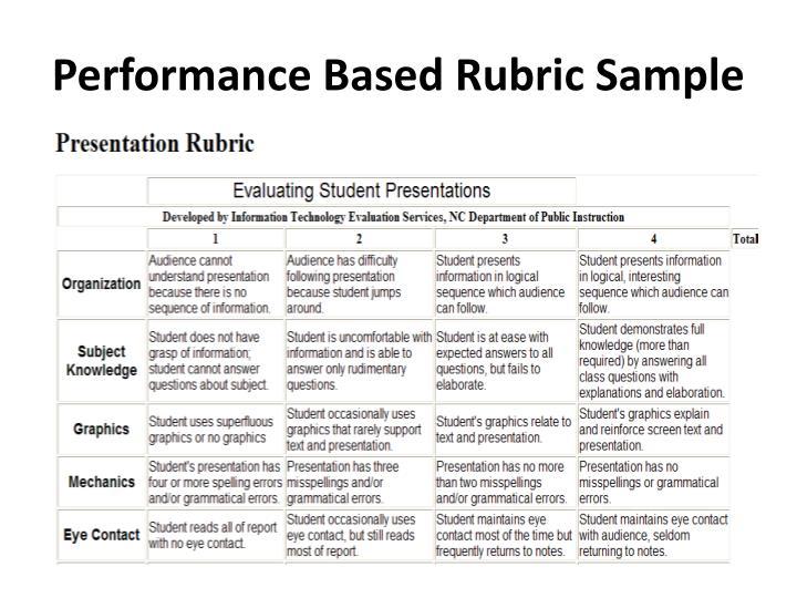 Performance Based Rubric Sample