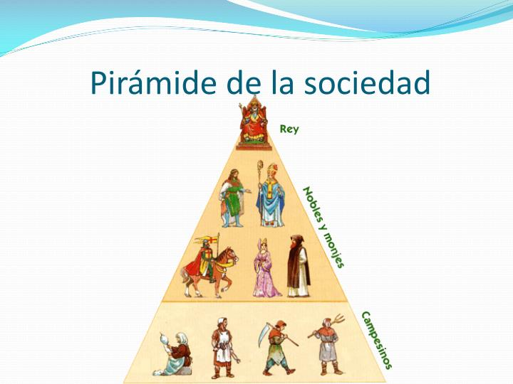 Pirámide de la sociedad