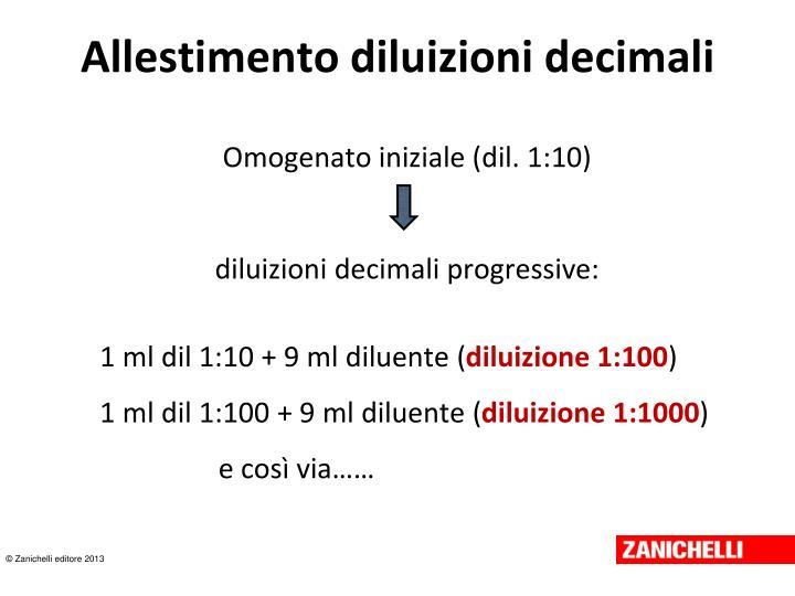 Allestimento diluizioni decimali