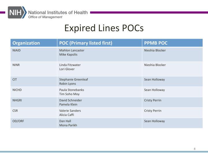 Expired Lines POCs