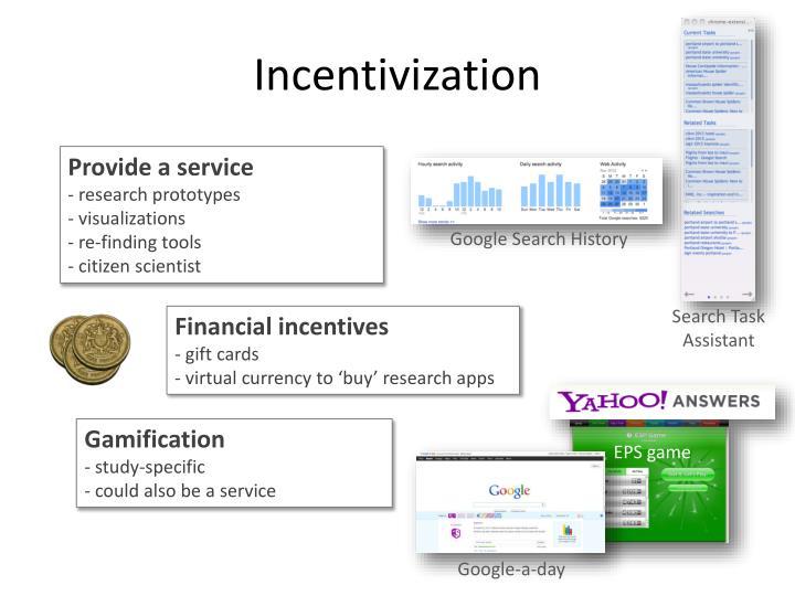 Incentivization