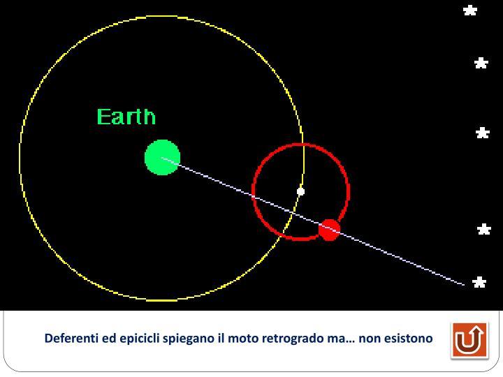 Deferenti ed epicicli spiegano il moto retrogrado ma… non esistono