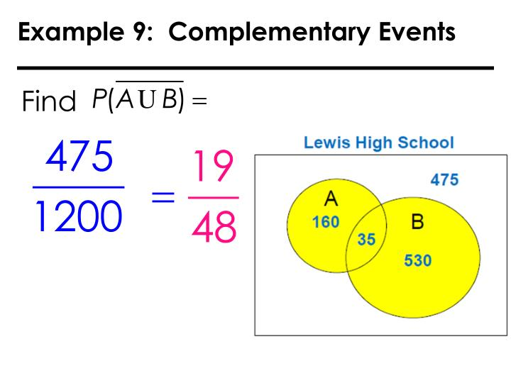 Example 9:  Complementary