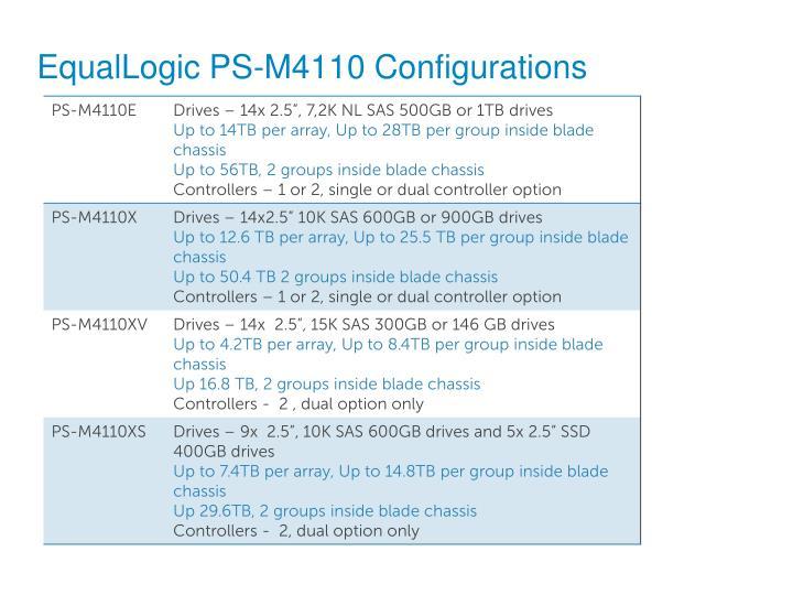 EqualLogic PS-M4110