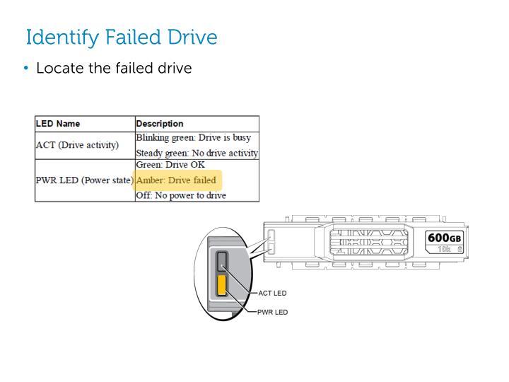 Identify Failed Drive