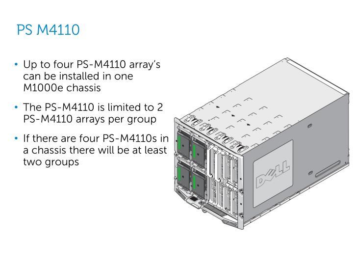 PS M4110