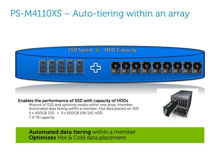 PS-M4110XS – Auto-tiering within an array