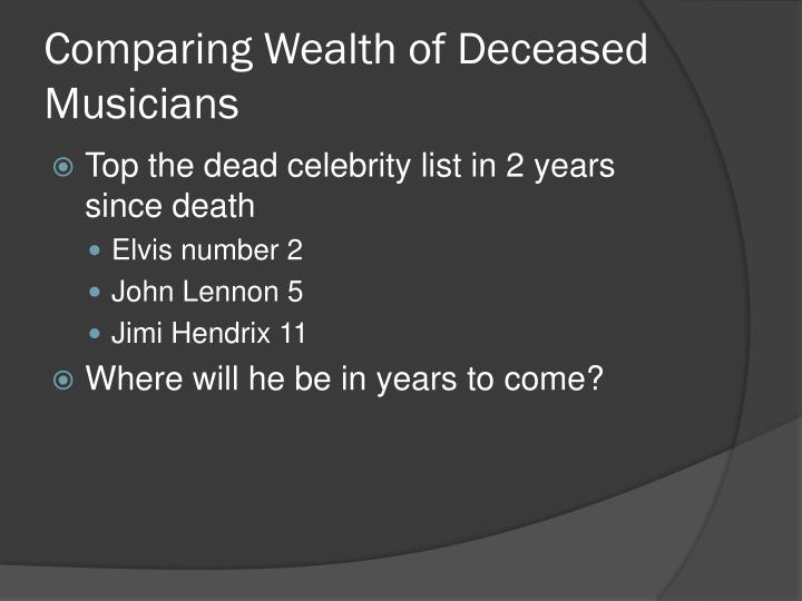 Comparing Wealth of Deceased Musicians