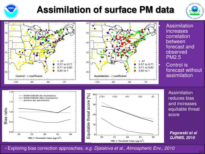 Assimilation of surface PM data