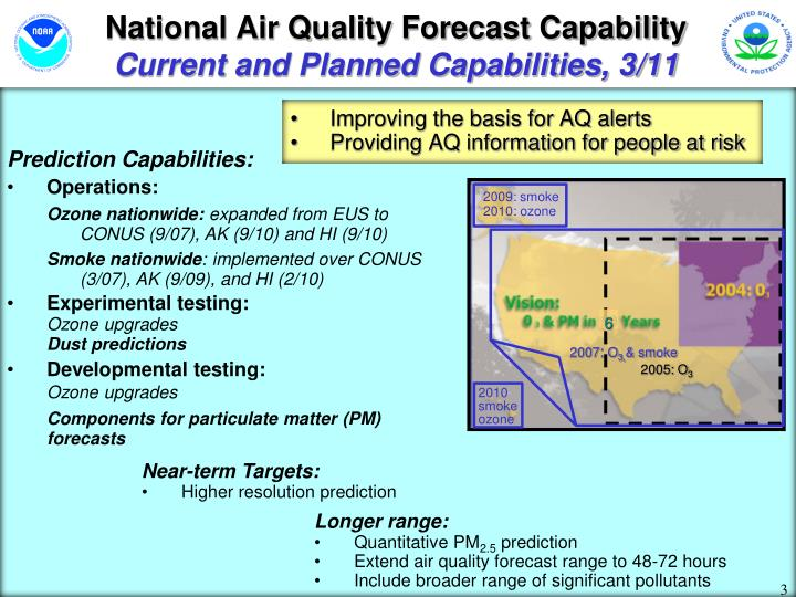 National air quality forecast capability current and planned capabilities 3 11
