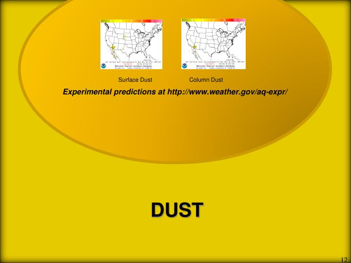 Experimental predictions at http://www.weather.gov/aq-expr/