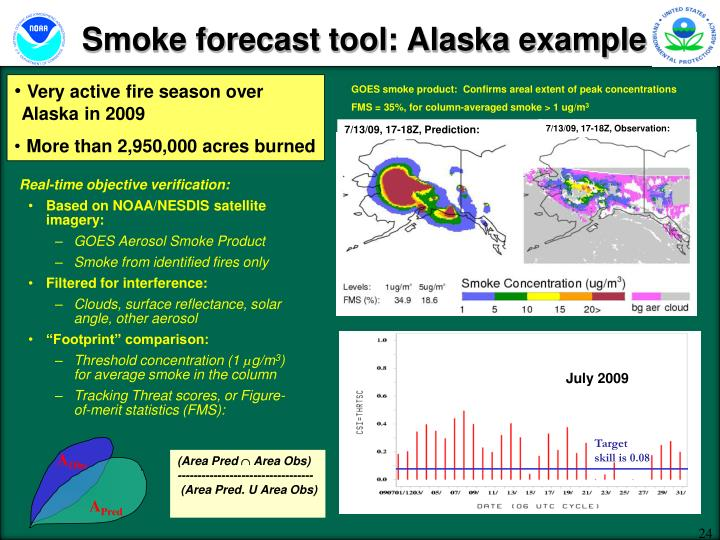 Smoke forecast tool: Alaska example