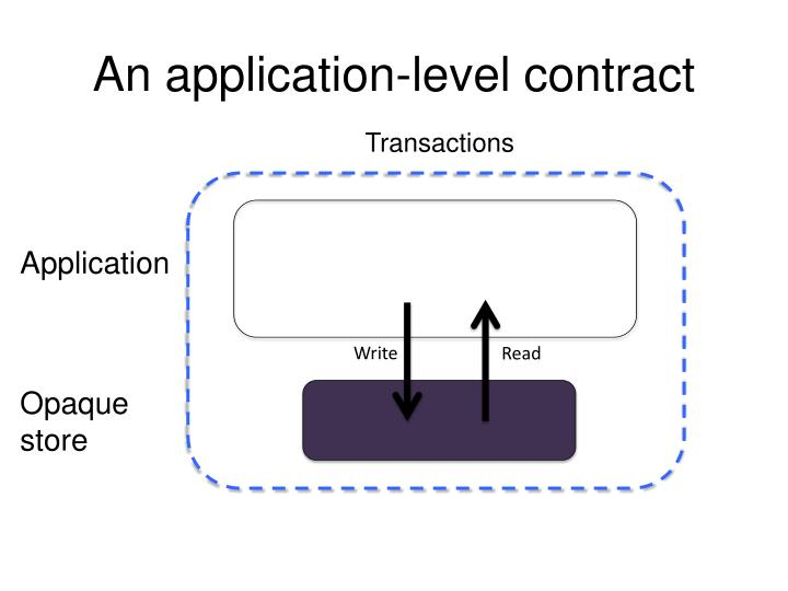 An application level contract