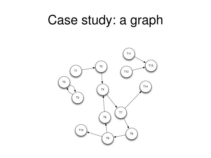 Case study: a
