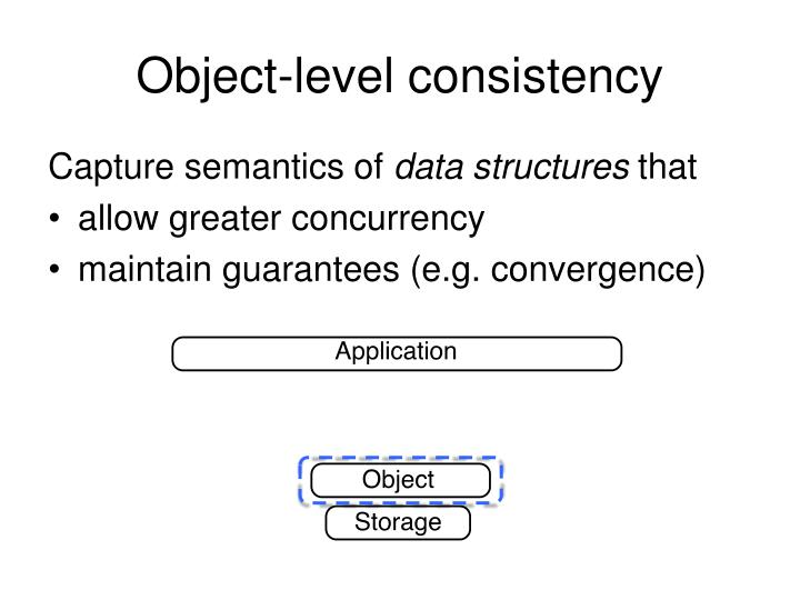 Object-level consistency