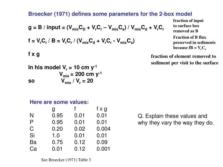 Broecker