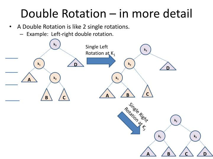 Double Rotation – in more detail