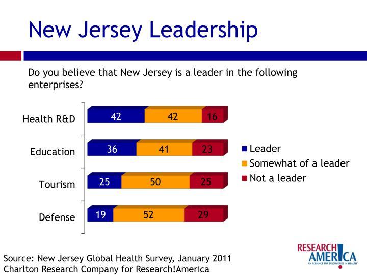 New Jersey Leadership