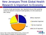 new jerseyans think global health research is important to economy