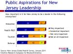 public aspirations for new jersey leadership
