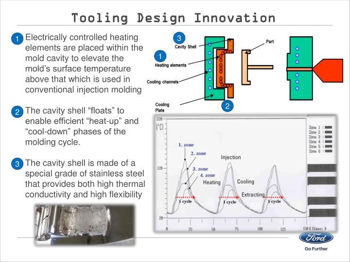 Tooling Design Innovation